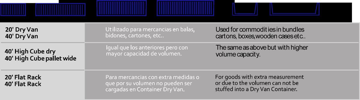 contenedores05